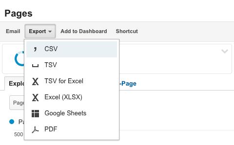 Google Analytics Export As CSV