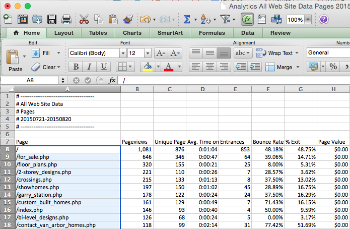 Google Analytics Exported CSV Spreadsheet