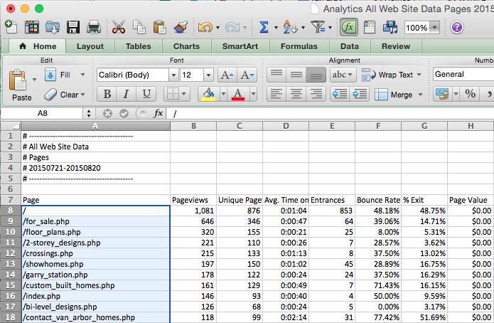 Google Analytics Exported CSV Spreadsheet